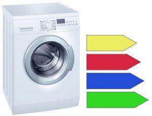 Ремонтопригодность стиральных машин