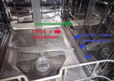 Кабинет посудомоечной машины, вверху - нержавейка, внизу - сталь с покрытием